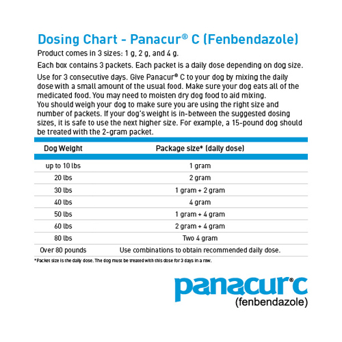 Panacur C Dosing Chart: each packet is a daily dose depending on size. Use for 3 consecutive days.